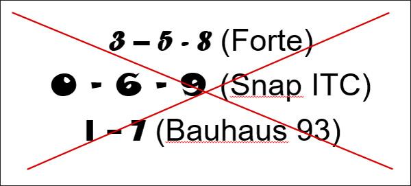 Príklad nevhodných druhov písma pri čísliciach