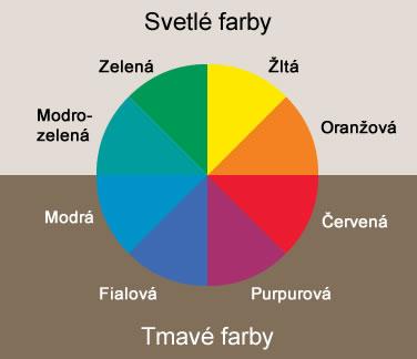 Kruh tmavých a svetlých farieb